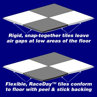 Race Day Peel and Stick Garage Floor Tiles